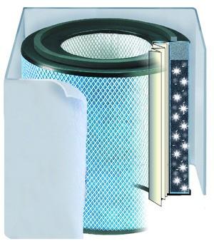 Austin Air Pet Machine Replacement Filter
